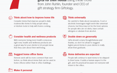 Infographic: 7 Memorable Gifting Tips for WOW Factor