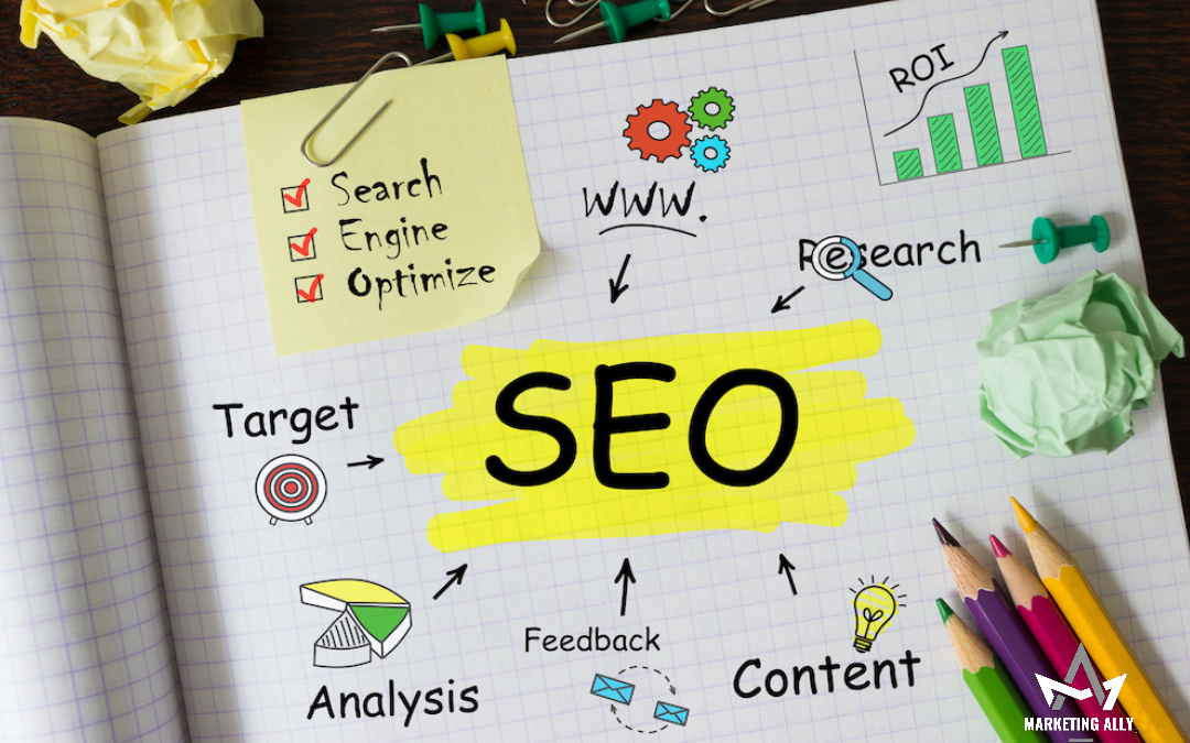 SEO Strategy: Essential Necessity for Any Business