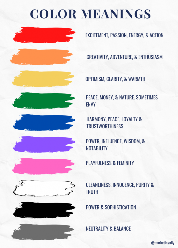 Color Psychology in Marketing (Source: https://www.chamberofcommerce.org/guide-to-color-psychology-marketing/)